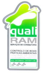 Placa de Prata para Controlo sw Boas Práticas Ambientais